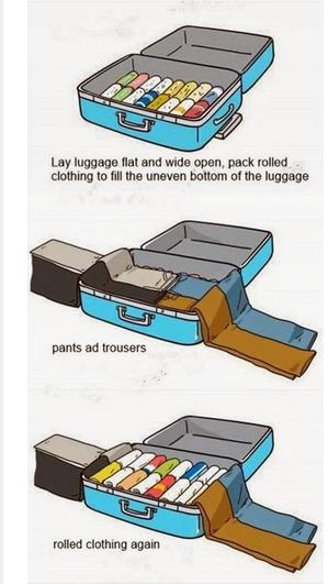 kofferpacken1