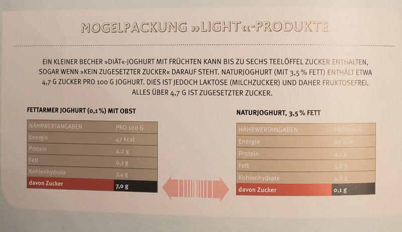 Zucker Vergleich Milchprodukte